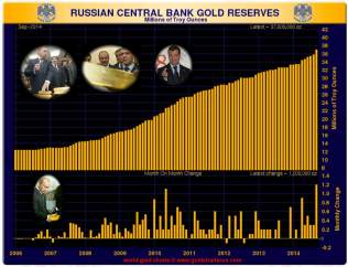 Foto 1 Rusland economie